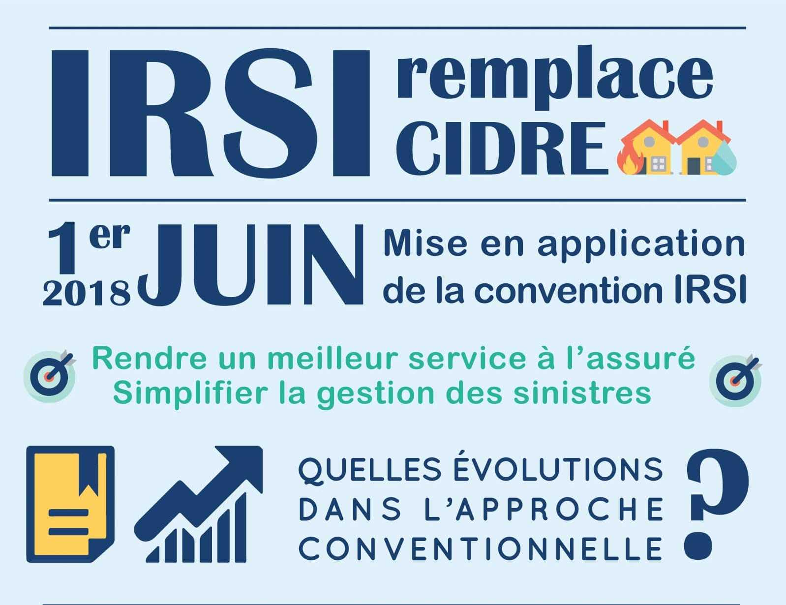 convention irsi